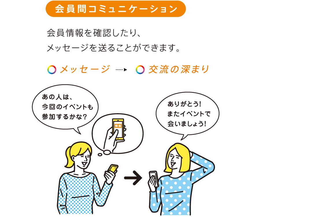 会員間コミュニケーション